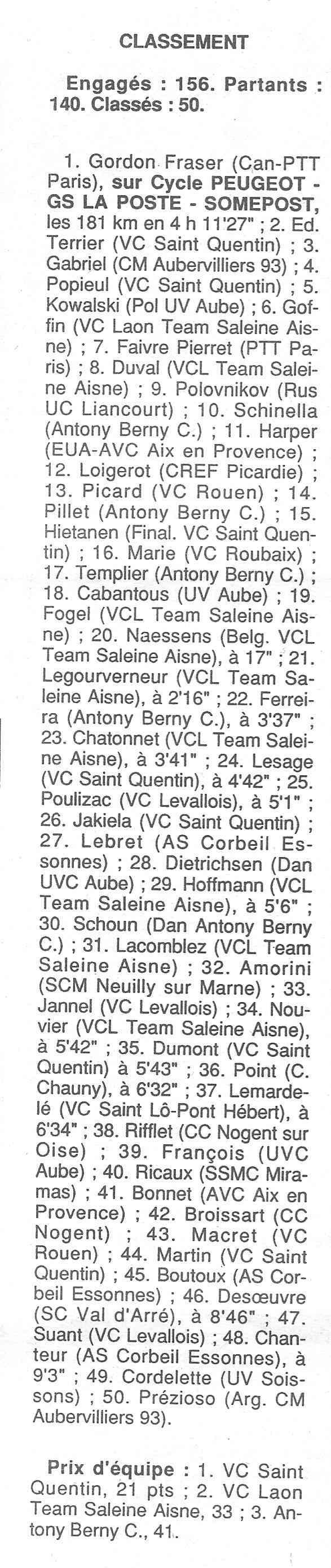 Coureurs et Clubs de Octobre 1993 à Septembre 1996 - Page 5 00613