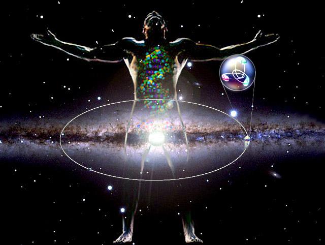 Come è la pratica dello Yoga sovra mentale - Pagina 3 Theory10