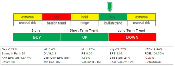 One Hot Stock Picks ! - Page 4 2_gile10