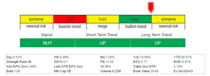One Hot Stock Picks ! - Page 4 2_skyw10