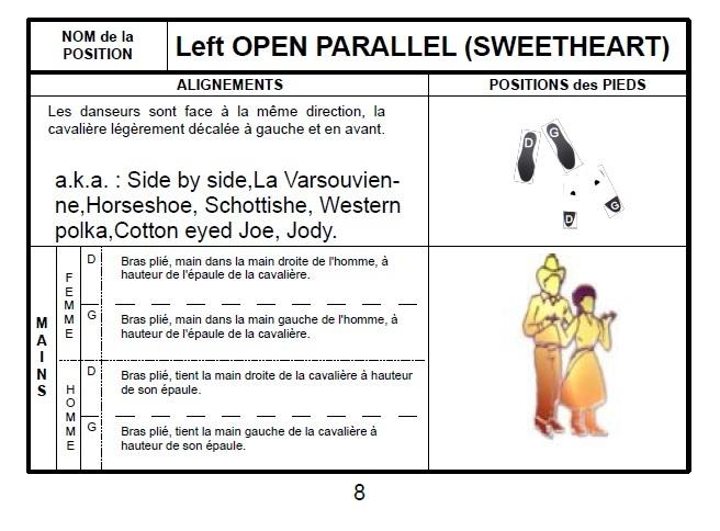 LEXIQUE DES PAS. danse en couple 1311