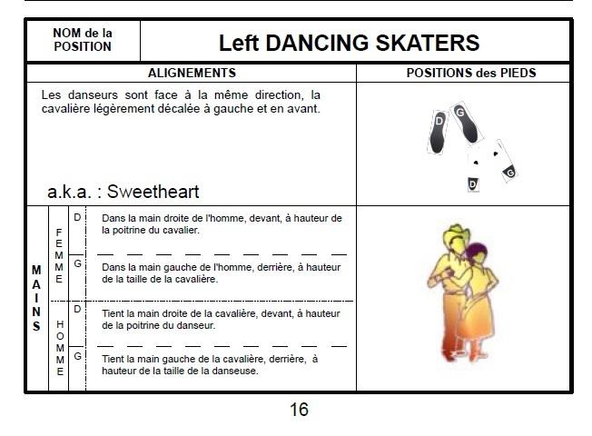 LEXIQUE DES PAS. danse en couple 3010