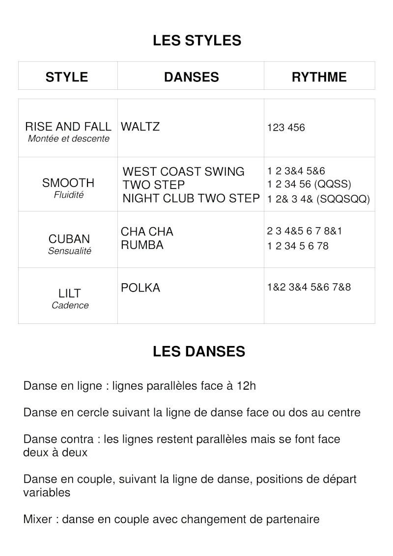 LEXIQUE DES PAS DE DANSE COUNTRY EN LIGNE 3311