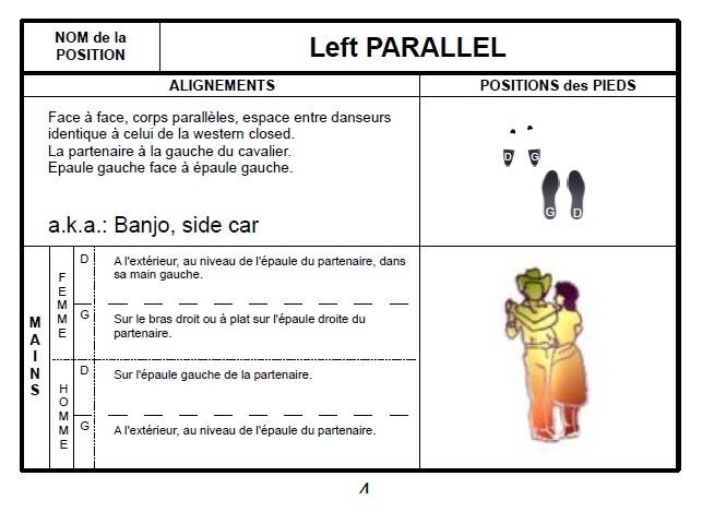 LEXIQUE DES PAS. danse en couple 411