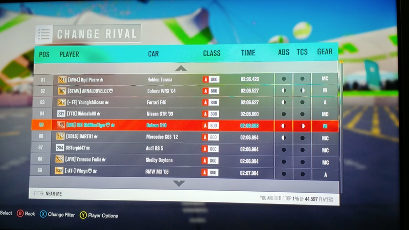 FH3 MNM Leaderboard Attacks #1 (Results Up!) 20161014