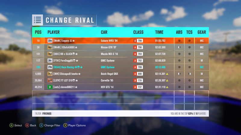FH3 MNM Leaderboard Attacks #1 (Results Up!) 411