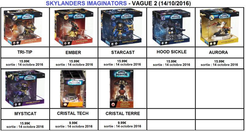 [SI] Skylanders Imaginators vagues 1 & 2 infos et date de sorties Si_v211