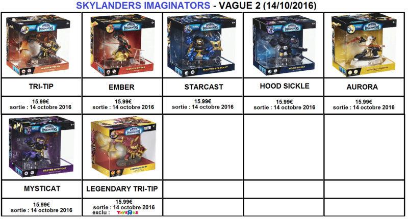 [SI] Skylanders Imaginators vagues 1 & 2 infos et date de sorties - Page 2 Si_v212