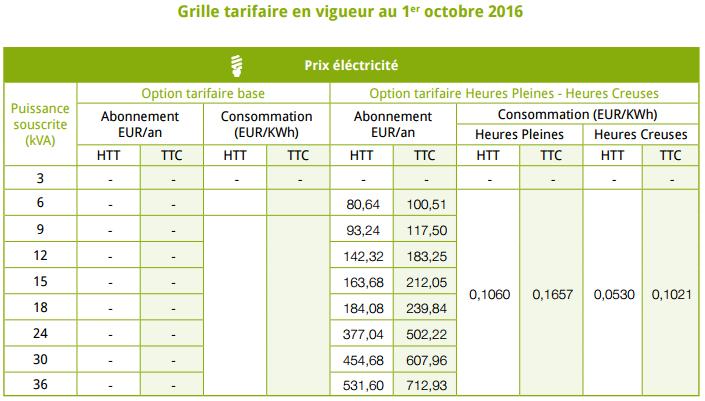 Comparatif de tarifs d'électricité - Page 2 Elect111