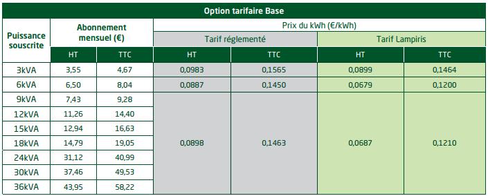 Comparatif de tarifs d'électricité - Page 2 Elect_12