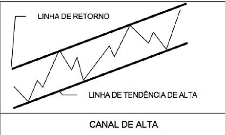 Aspectos Básico da Análise Técnica 1_cana10