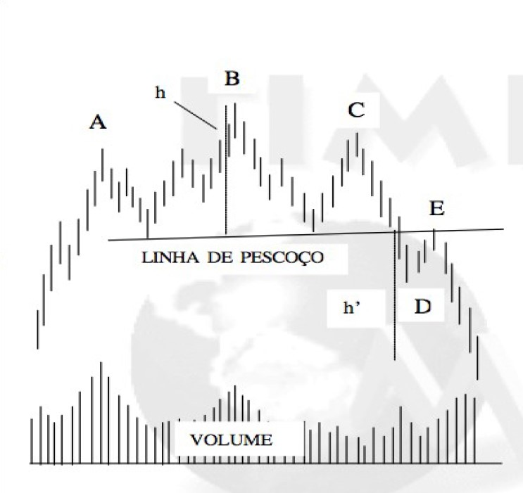 Gráficos, a Ferramenta do Analista Técnico 1_gryy10