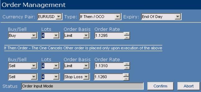 Tipo de Ordens Exempl12