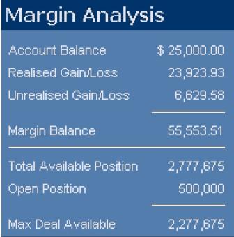 Mercado Forex - Foreign Exchange Market -  Figure10