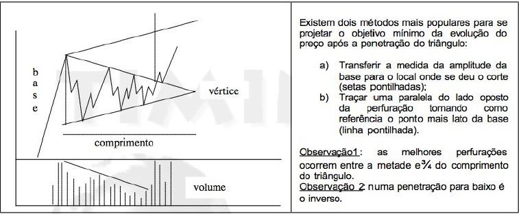Gráficos, a Ferramenta do Analista Técnico Gryyfi12