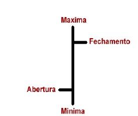 Gráficos, a Ferramenta do Analista Técnico O_sign10