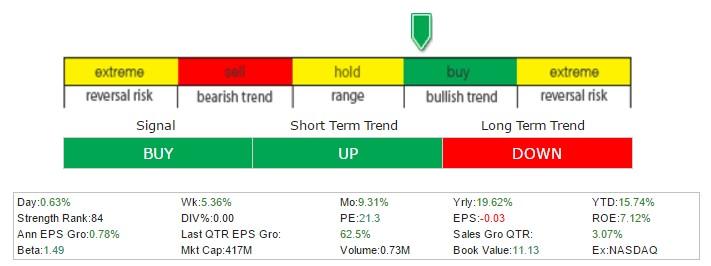 One Hot Stock Picks ! - Page 4 2_zumi10