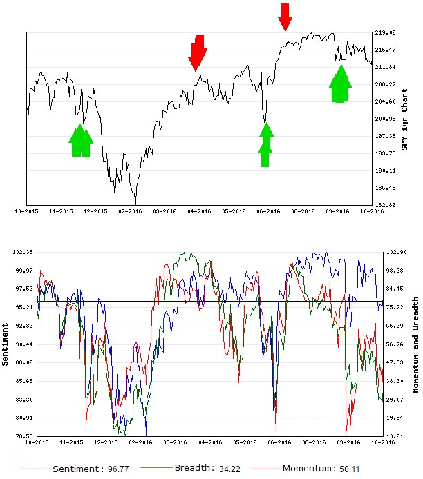 Stocks Trade Signals - Page 10 Short_17