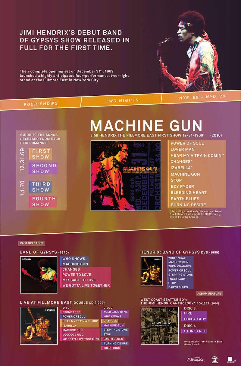 Machine Gun: The Fillmore East First Show (2016) 16091610
