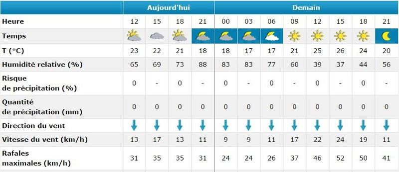 Mistral 06.09 sur Lyon...et alentours ;) Captur10