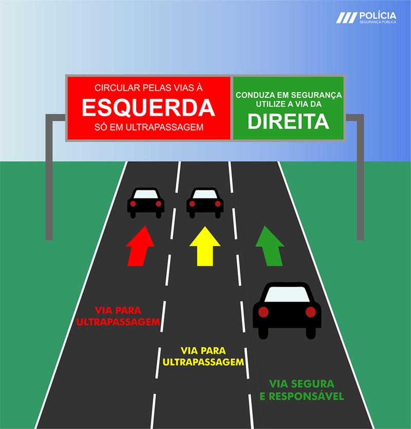 Circulaçao nas Vias de Trânsito 14718610