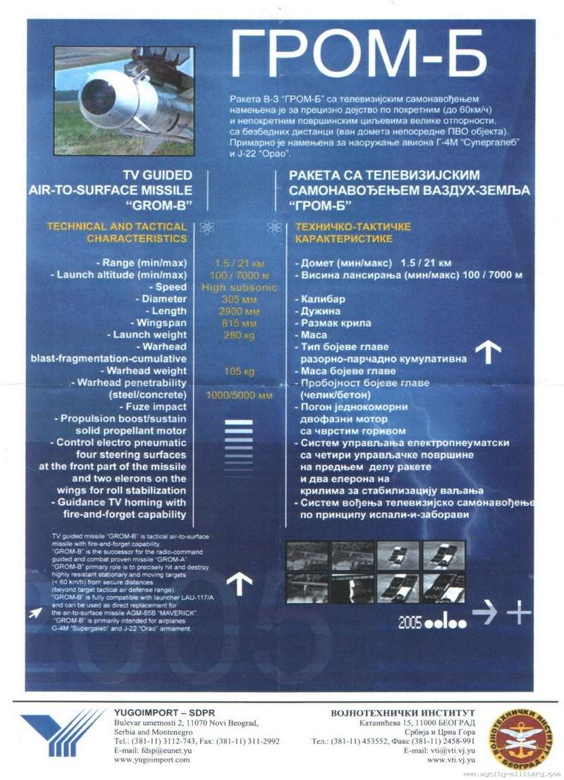 Serbian Defence Industry and Arms Exports - Page 4 Grom10