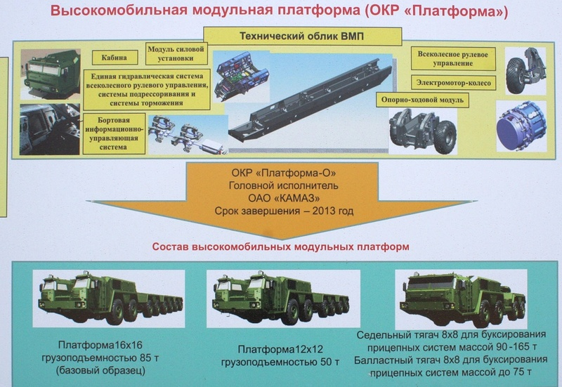 The Russian Military Automotive Fleet - Page 3 O10