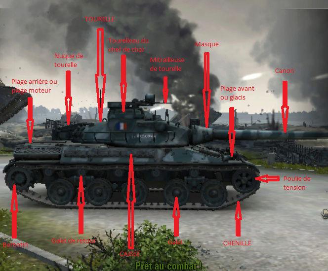 Débutant 2 : anatomie d'un char...  Profil10