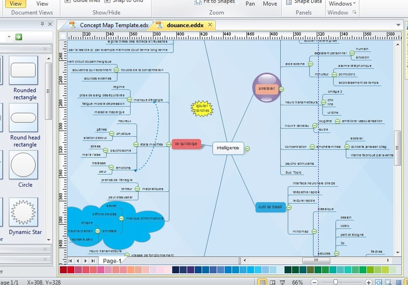 Mind map collective sur la douance ? Test10