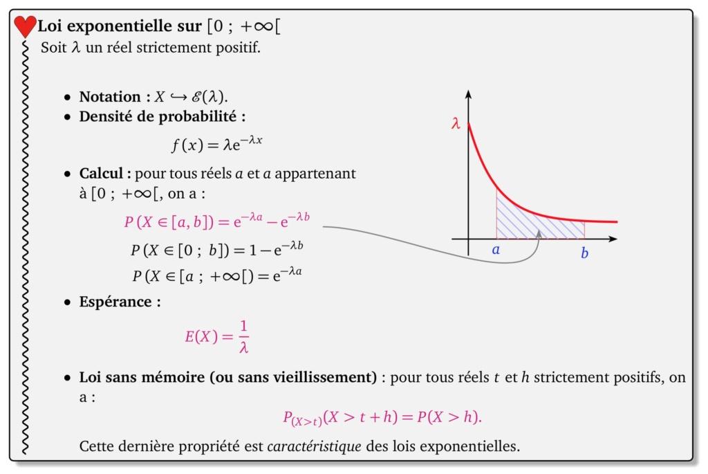 [maths] mettre en forme ses cours sous la forme d'un manuel - Page 2 Captur15