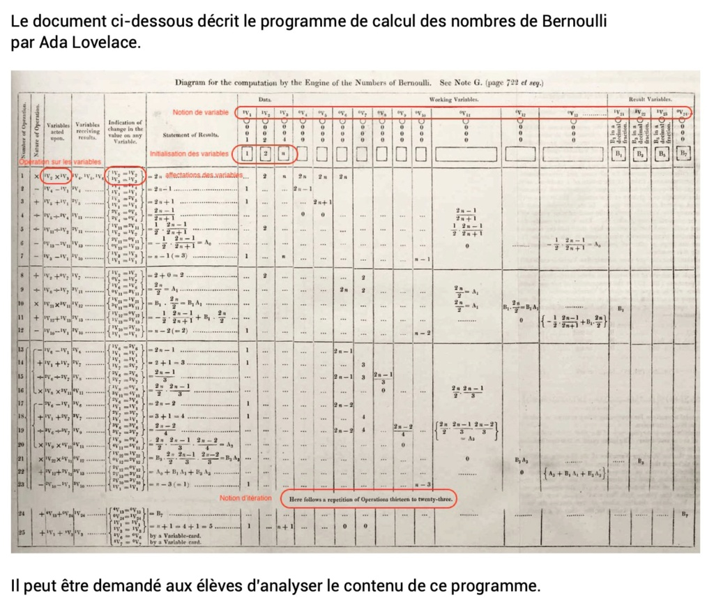Enseignement scientifique en Tle générale - Page 2 Captur25