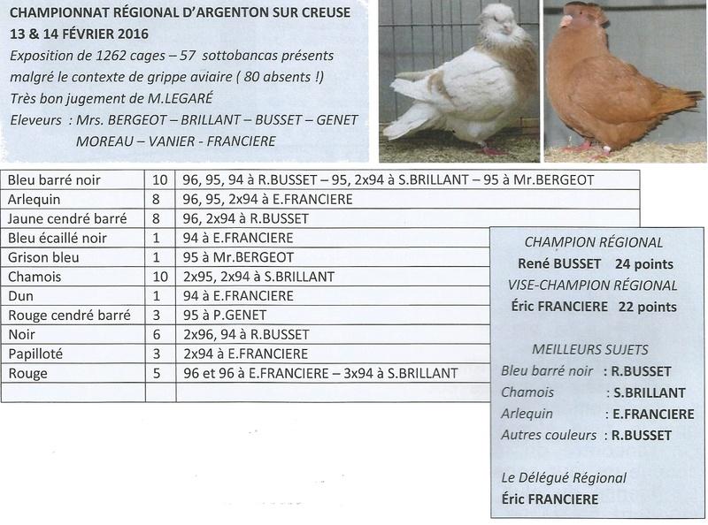 Championnat Régional D'ARGENTON SUR CREUSE Sans_t61