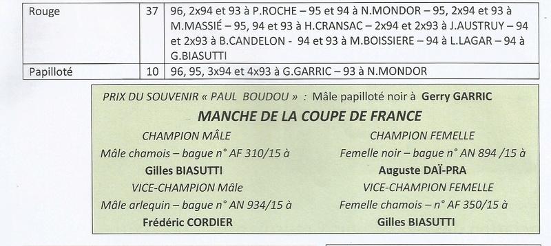 MANCHE DE LA COUPE DE FRANCE DU SOTTOBANCA à BOUZOULS Sans_t62