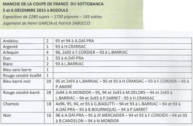 MANCHE DE LA COUPE DE FRANCE DU SOTTOBANCA à BOUZOULS Sans_t63