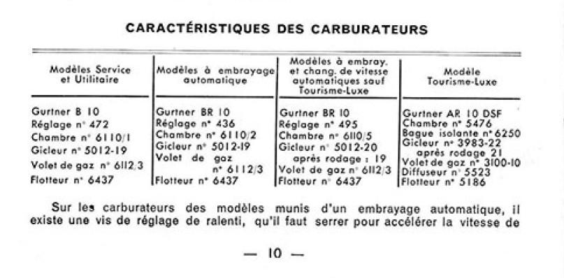 AV79 1958 à compas 2019-353