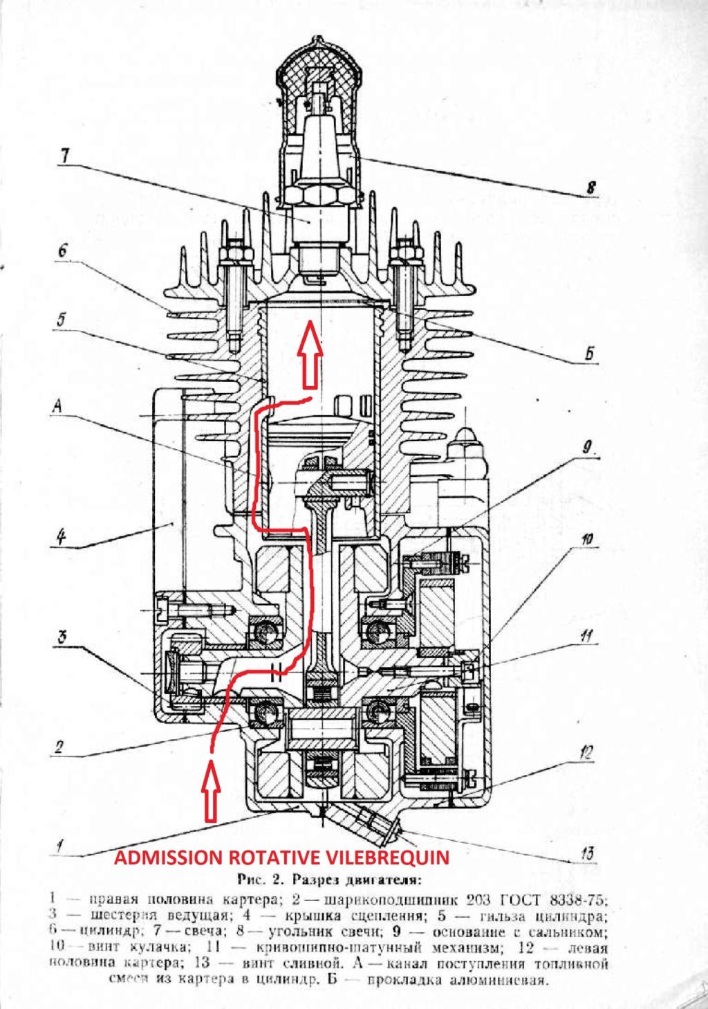 identification cyclomoteur A_mote10