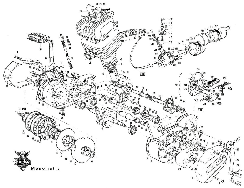 flandria a moteur monomatic Fland344