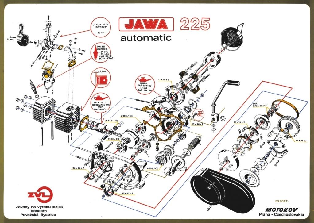 jawa bien Jawa_211