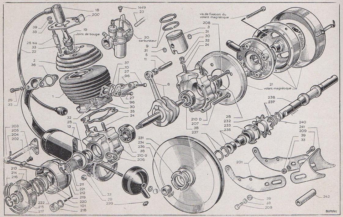 Royal Codrix de Philippe Moteur80