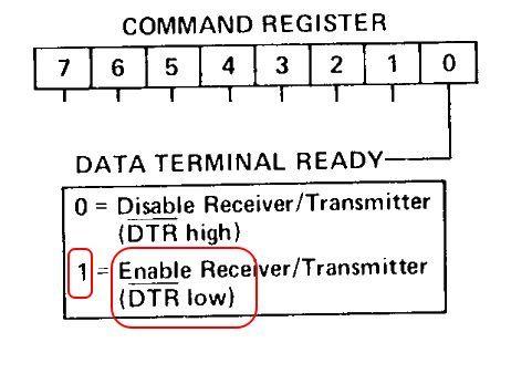 "Oricutron & RS232 ""loopback"" 6551-d11"
