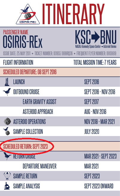 Atlas V 411 (OSIRIS-REx) - 8.9.2016 - Page 5 Cr3kqx10