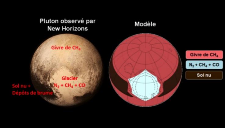 New Horizons : survol de Pluton (2/2) - Page 5 Screen37