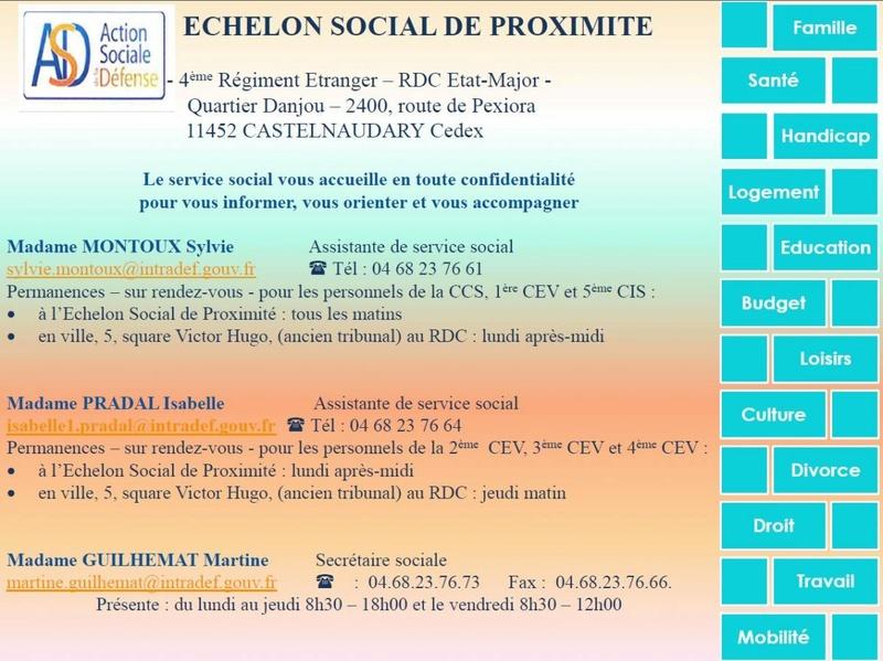 L'Echelon Social de Proximité de Castelnaudary Aff10