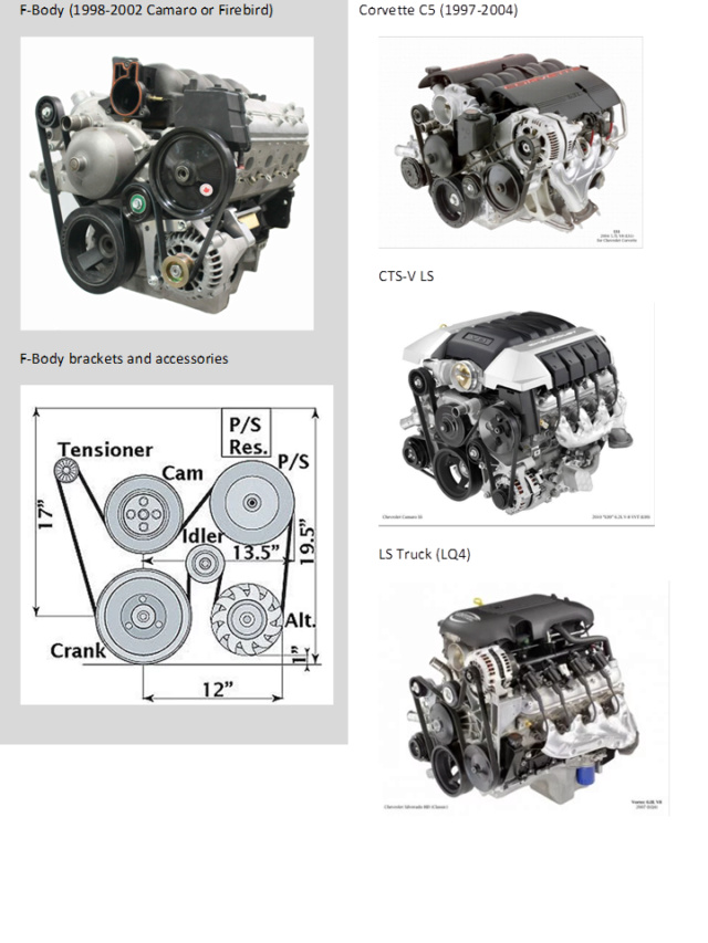 LS Truck engines F-body10