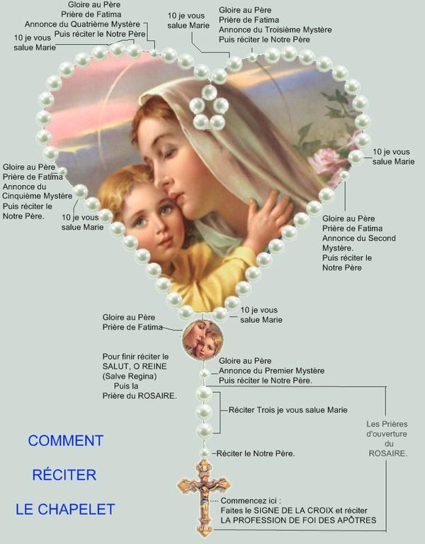 Le Rosaire marial médité avec Marie Commen10