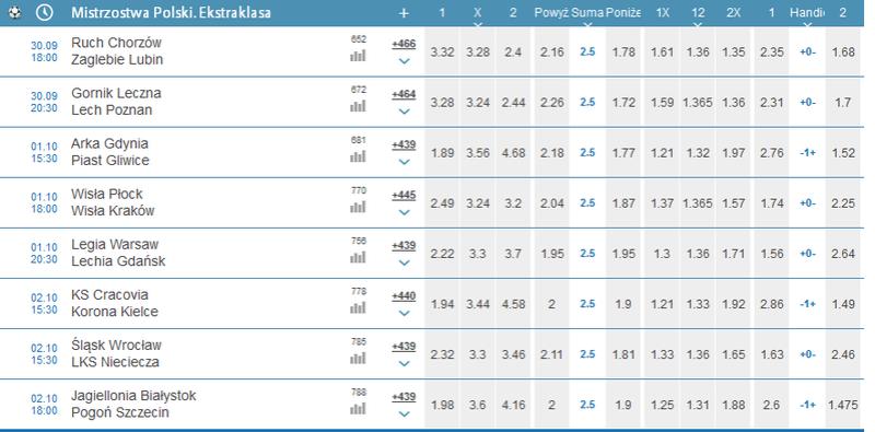Lotto Ekstraklasa  11111111