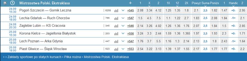 Lotto Ekstraklasa  Bezcot13