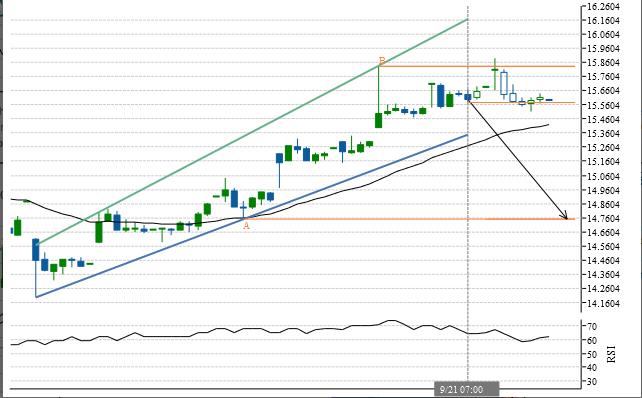 Australian Stock Exchange Report Aristo10