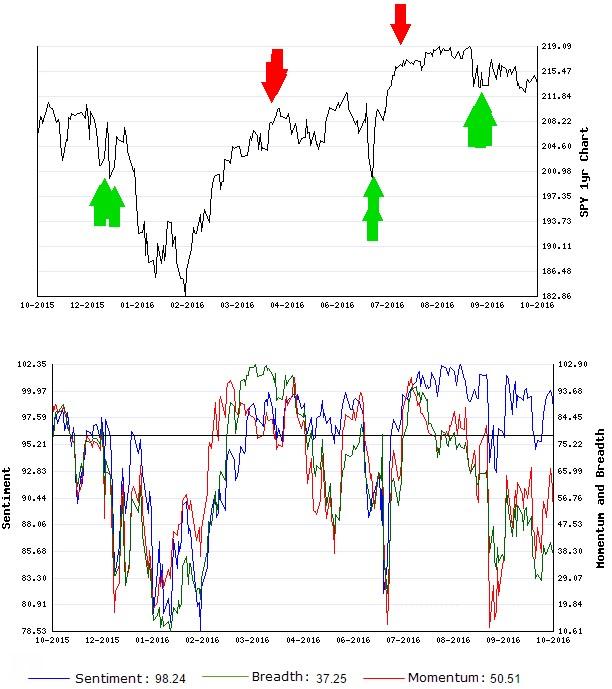 Stocks Trade Signals - Page 10 Short10