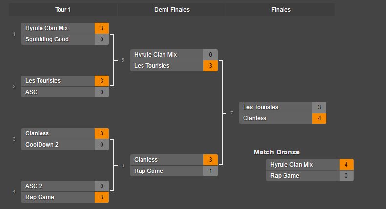 [Ca$halot Cup 4#] Hyrule clan Mix Cashal10